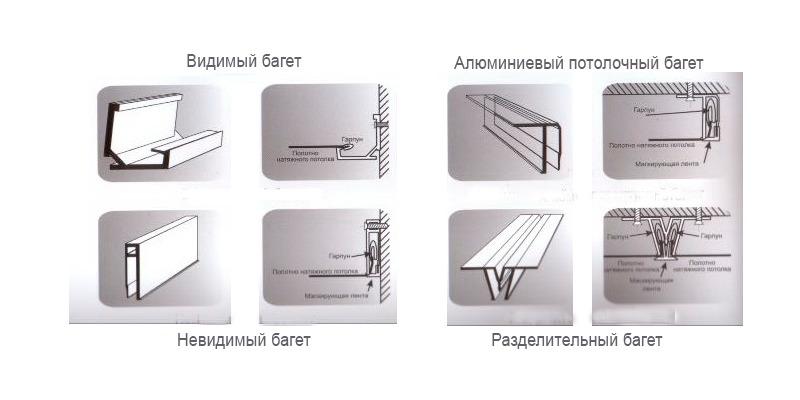 Разновидности багетов для потолков из экологических материалов